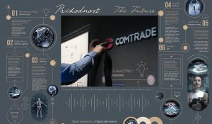 COMTRADE – Ljubljana, Slovenia project